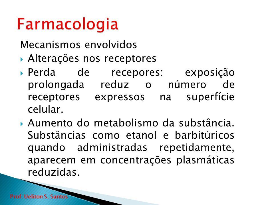 Farmacologia Mecanismos envolvidos Alterações nos receptores