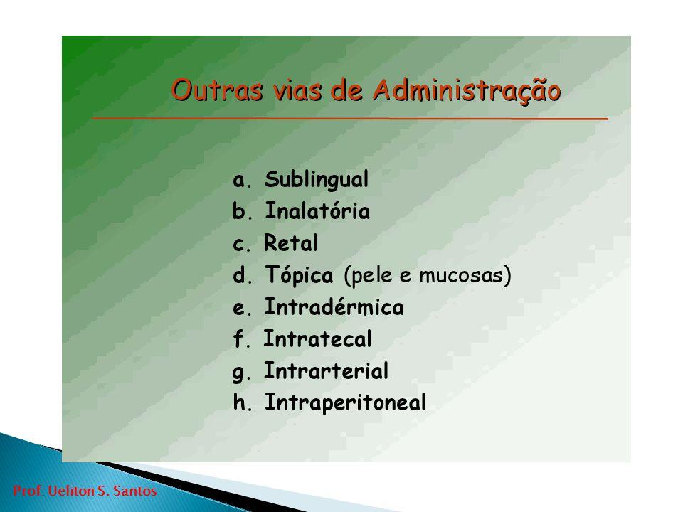 Prof: Ueliton S. Santos