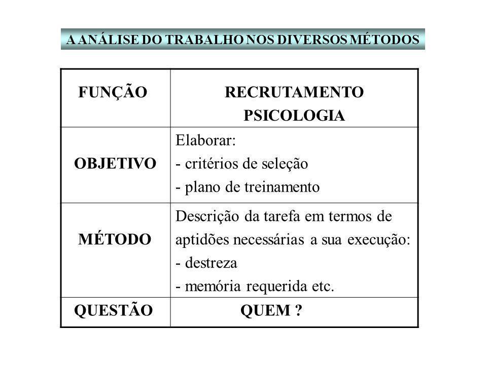 RECRUTAMENTO PSICOLOGIA
