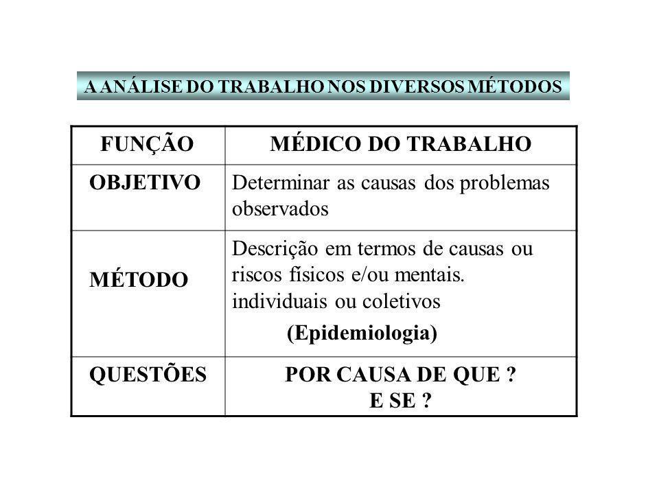 MÉDICO DO TRABALHO POR CAUSA DE QUE E SE
