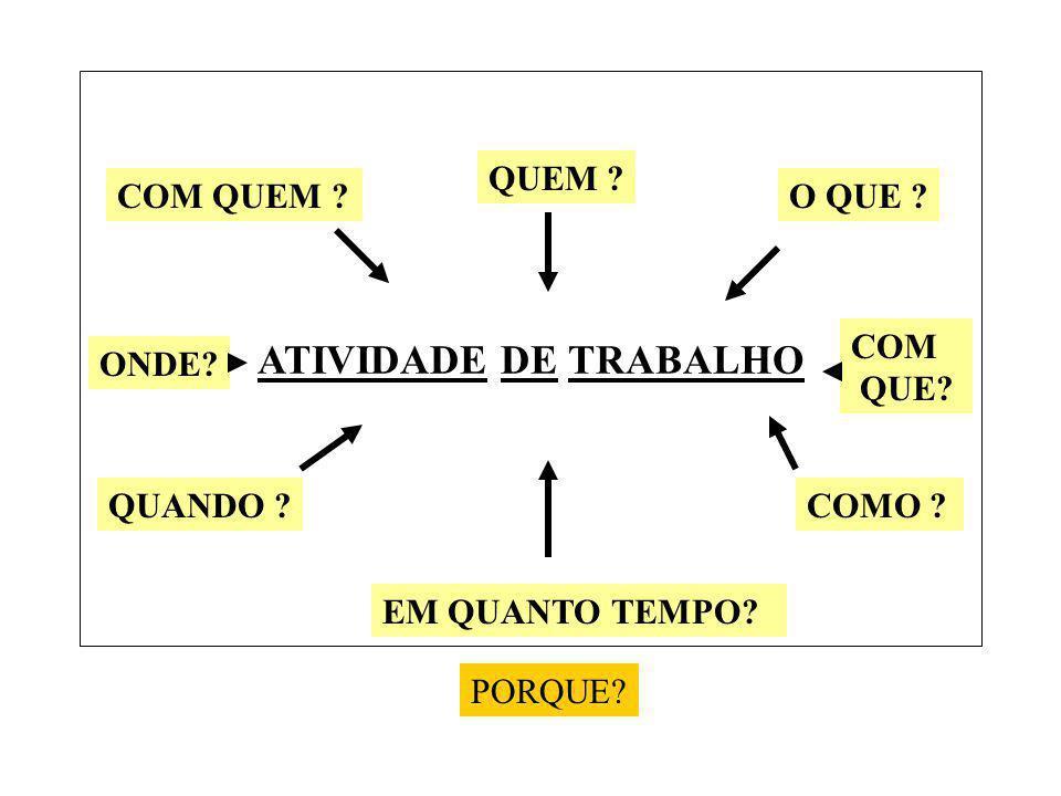 ATIVIDADE DE TRABALHO QUEM COM QUEM O QUE COM QUE ONDE