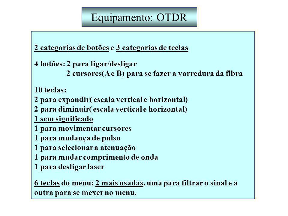 Equipamento: OTDR 2 categorias de botões e 3 categorias de teclas