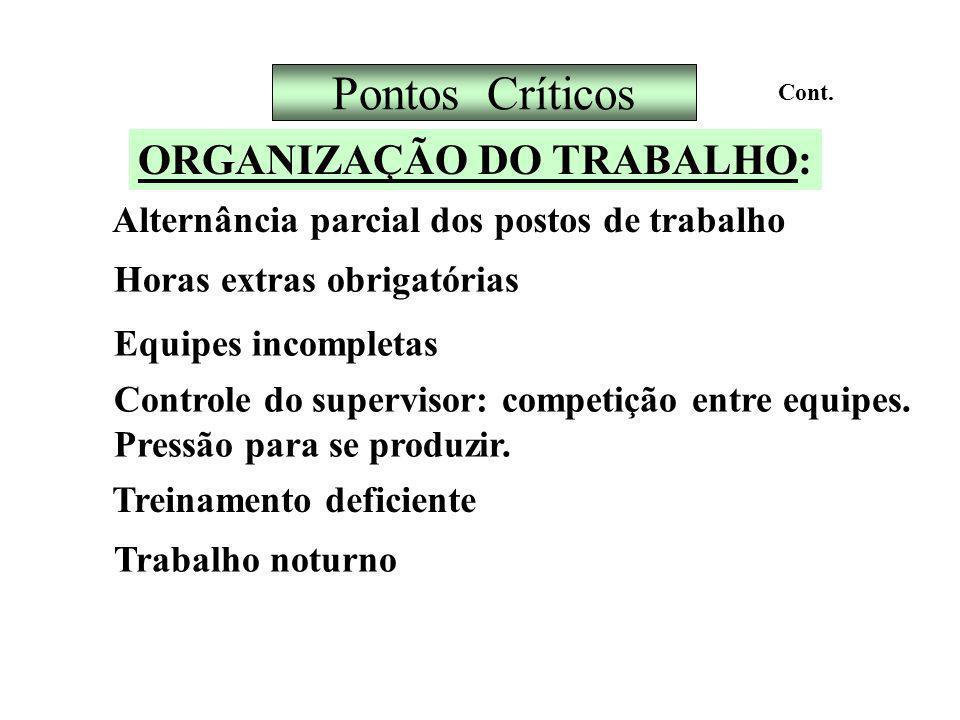 Pontos Críticos ORGANIZAÇÃO DO TRABALHO:
