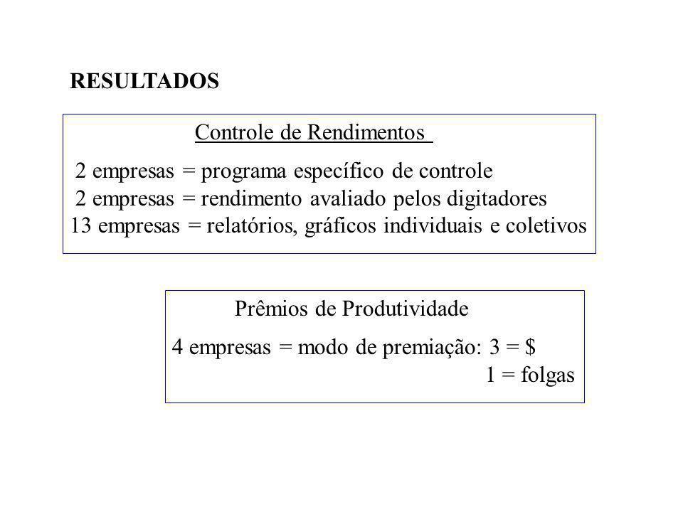 RESULTADOS Controle de Rendimentos. 2 empresas = programa específico de controle. 2 empresas = rendimento avaliado pelos digitadores.