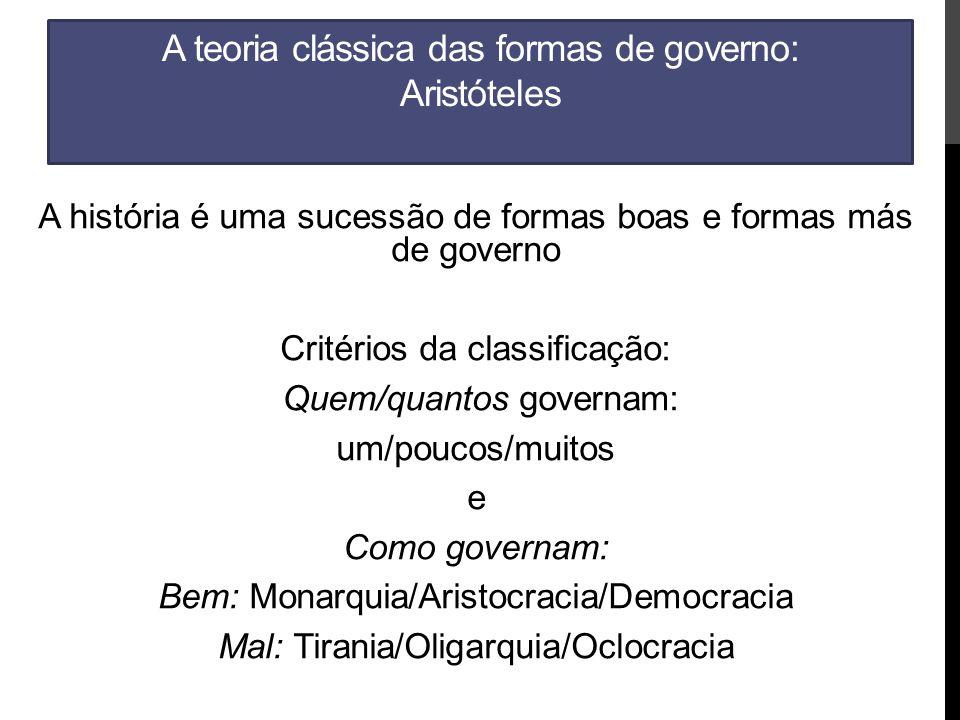 A teoria clássica das formas de governo: Aristóteles