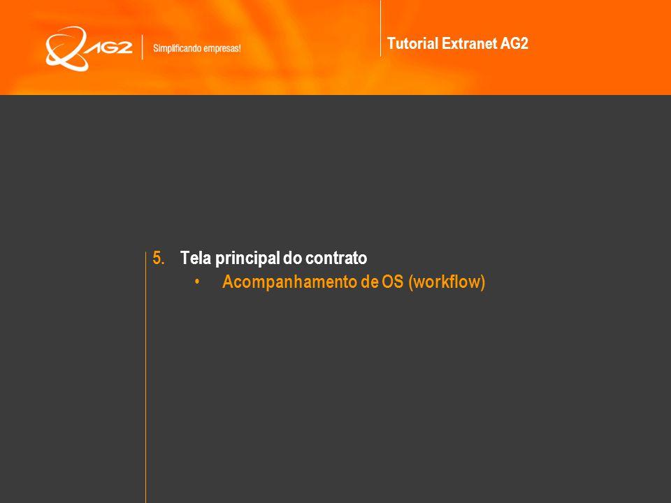 Tela principal do contrato Acompanhamento de OS (workflow)