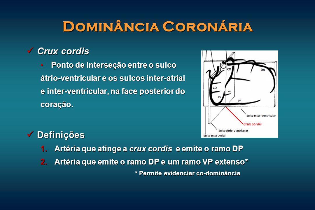 Dominância Coronária Crux cordis Definições