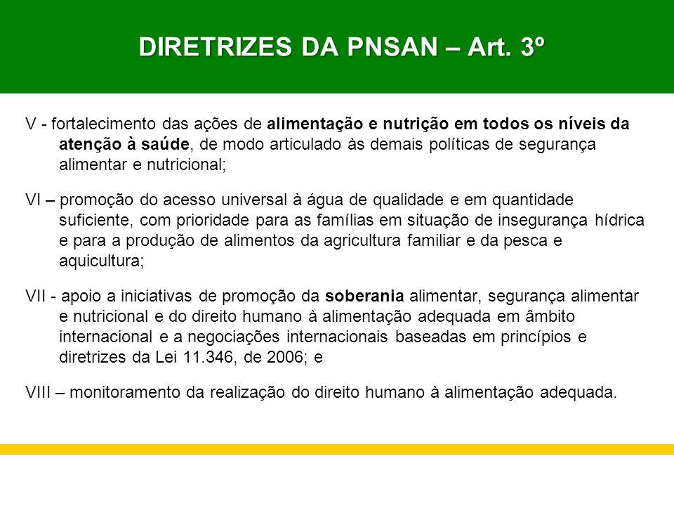 DIRETRIZES DA PNSAN – Art. 3º