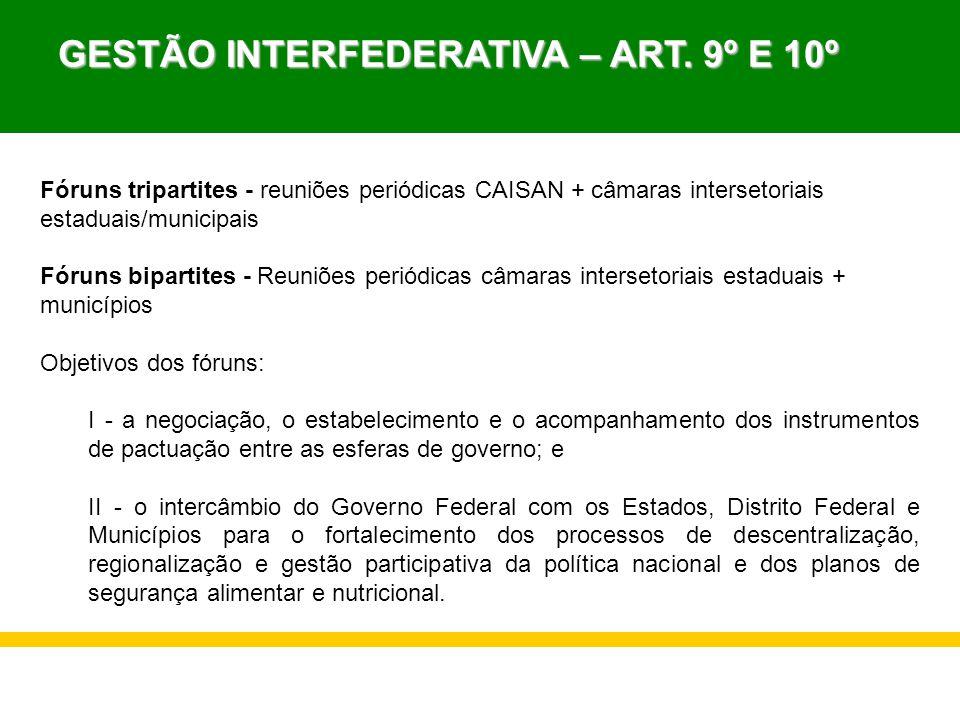 GESTÃO INTERFEDERATIVA – ART. 9º E 10º