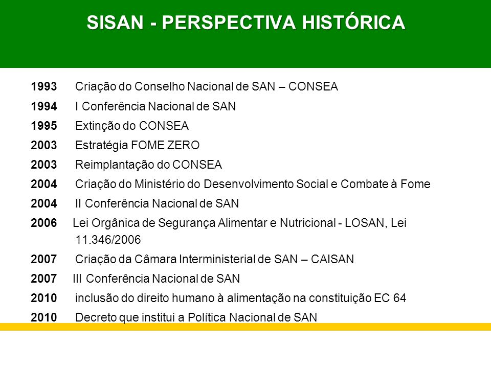 SISAN - PERSPECTIVA HISTÓRICA
