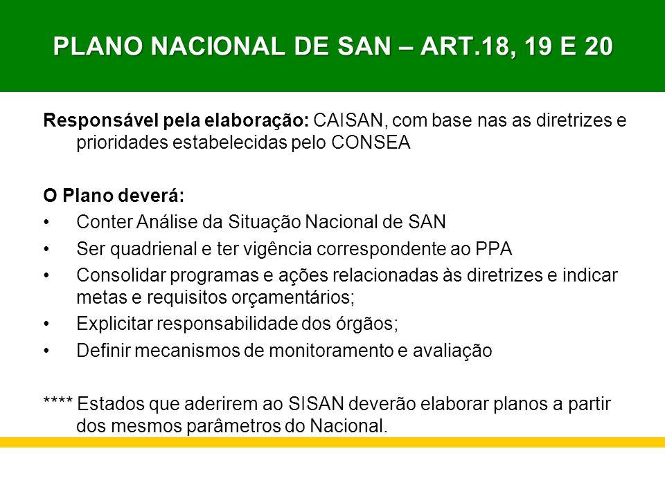 PLANO NACIONAL DE SAN – ART.18, 19 E 20