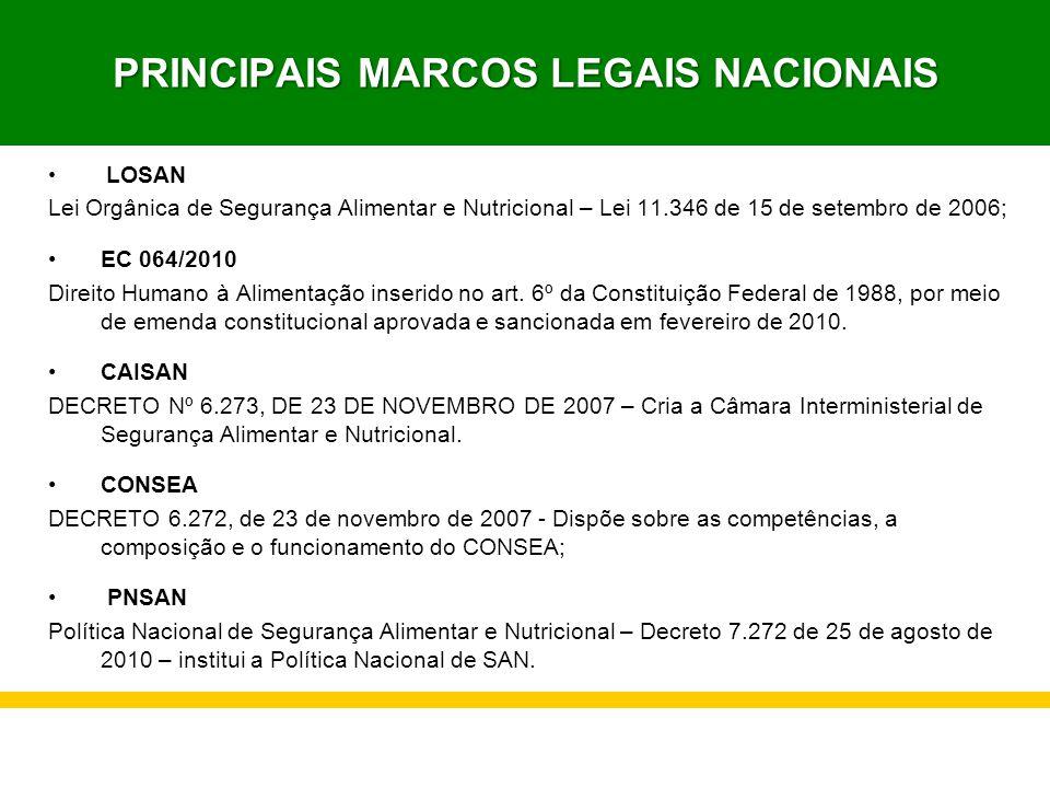 PRINCIPAIS MARCOS LEGAIS NACIONAIS