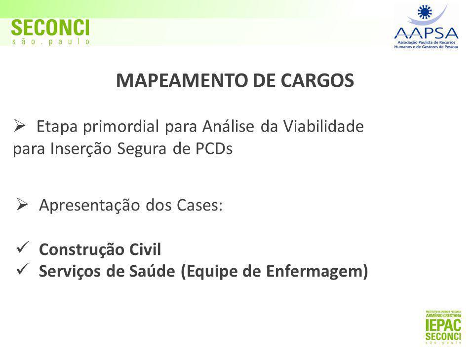 MAPEAMENTO DE CARGOS Etapa primordial para Análise da Viabilidade