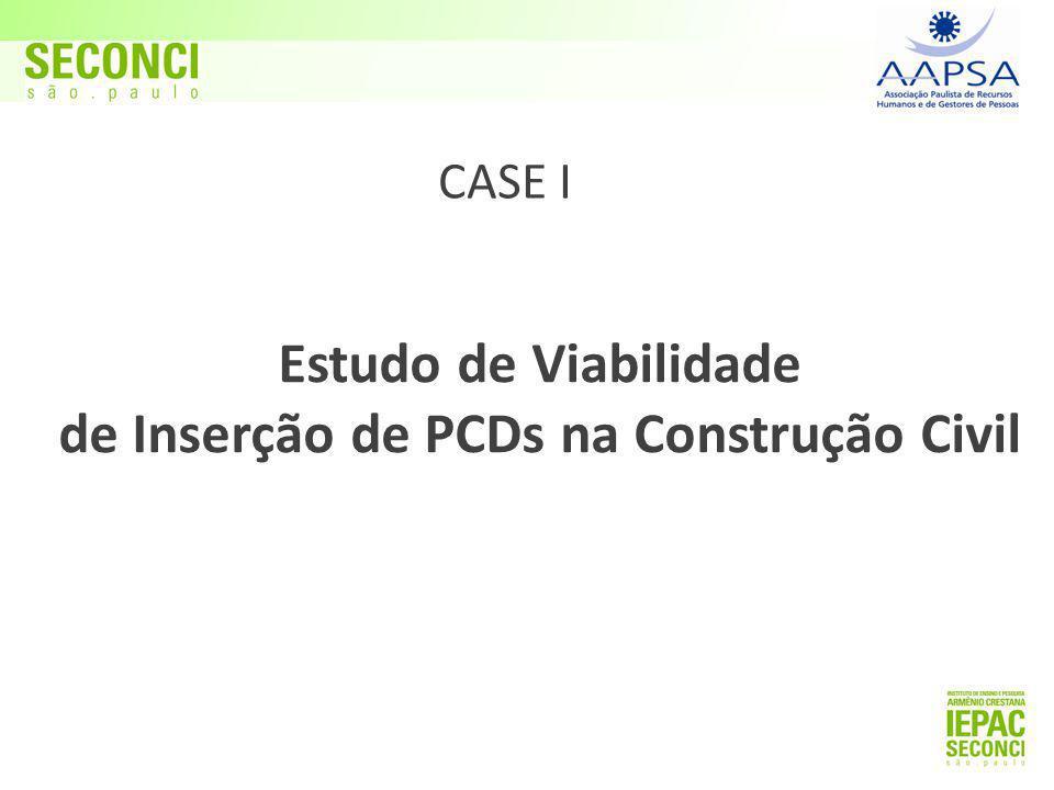 de Inserção de PCDs na Construção Civil