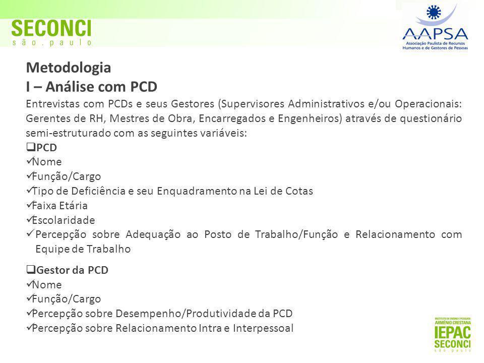 Metodologia I – Análise com PCD