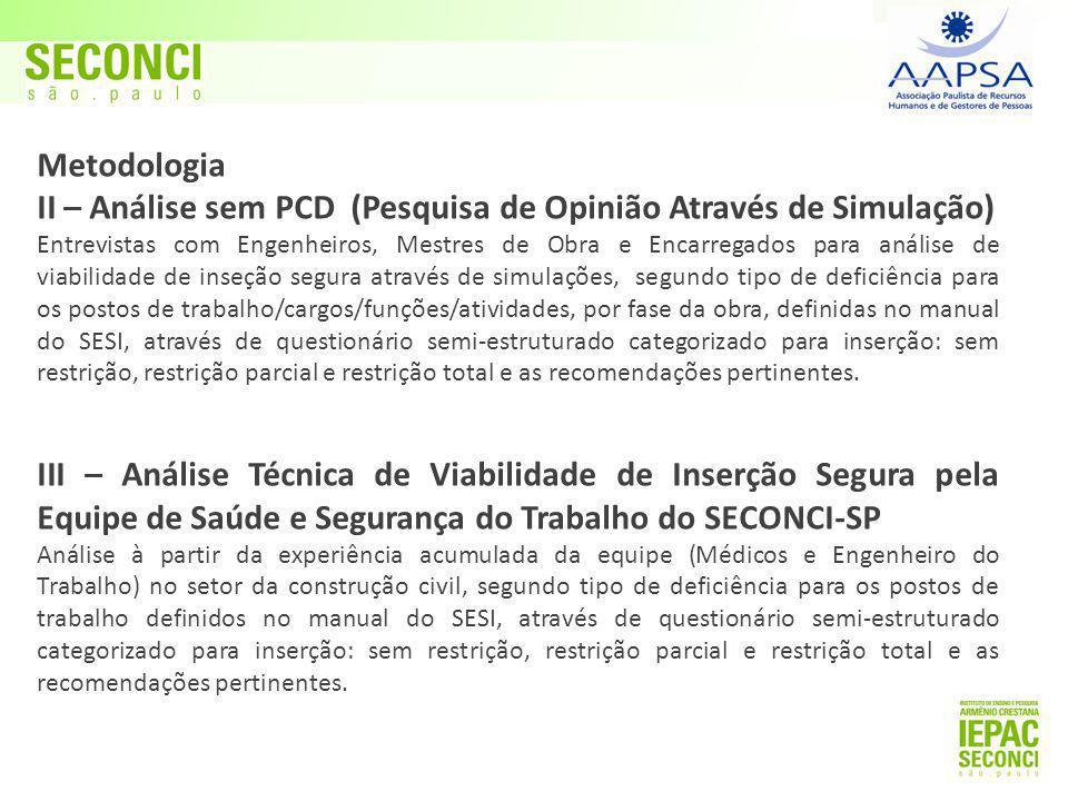 II – Análise sem PCD (Pesquisa de Opinião Através de Simulação)