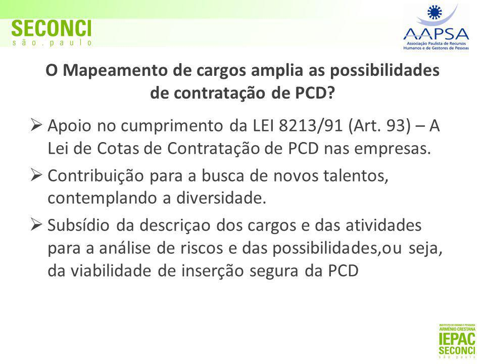 O Mapeamento de cargos amplia as possibilidades de contratação de PCD