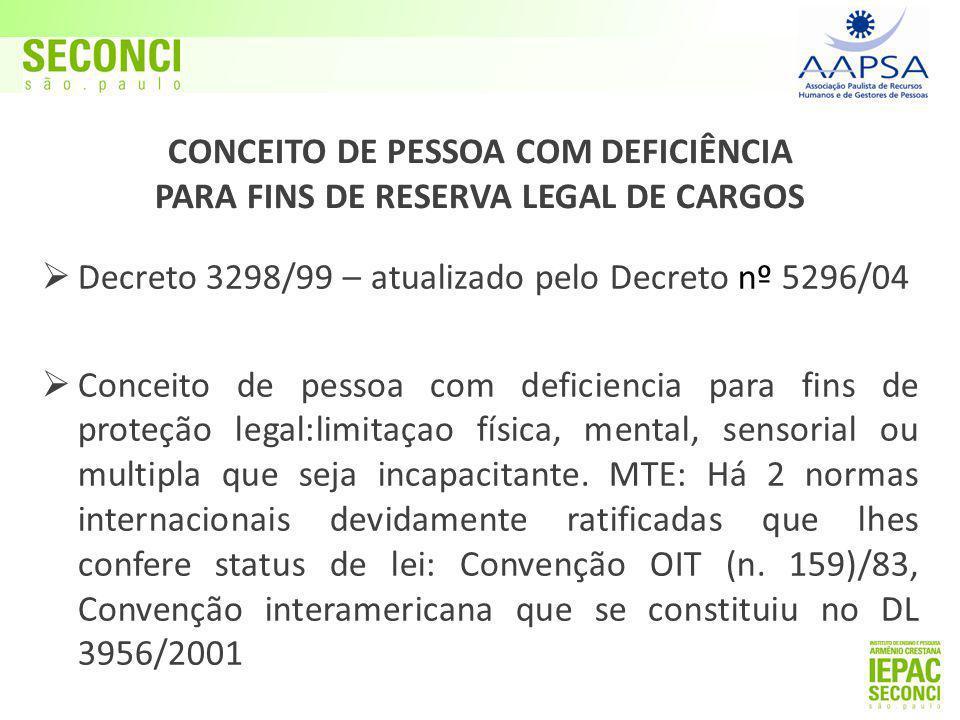 CONCEITO DE PESSOA COM DEFICIÊNCIA PARA FINS DE RESERVA LEGAL DE CARGOS