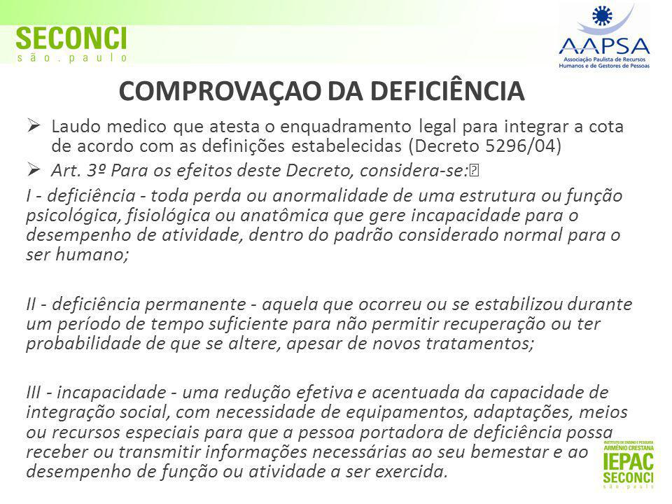 COMPROVAÇAO DA DEFICIÊNCIA