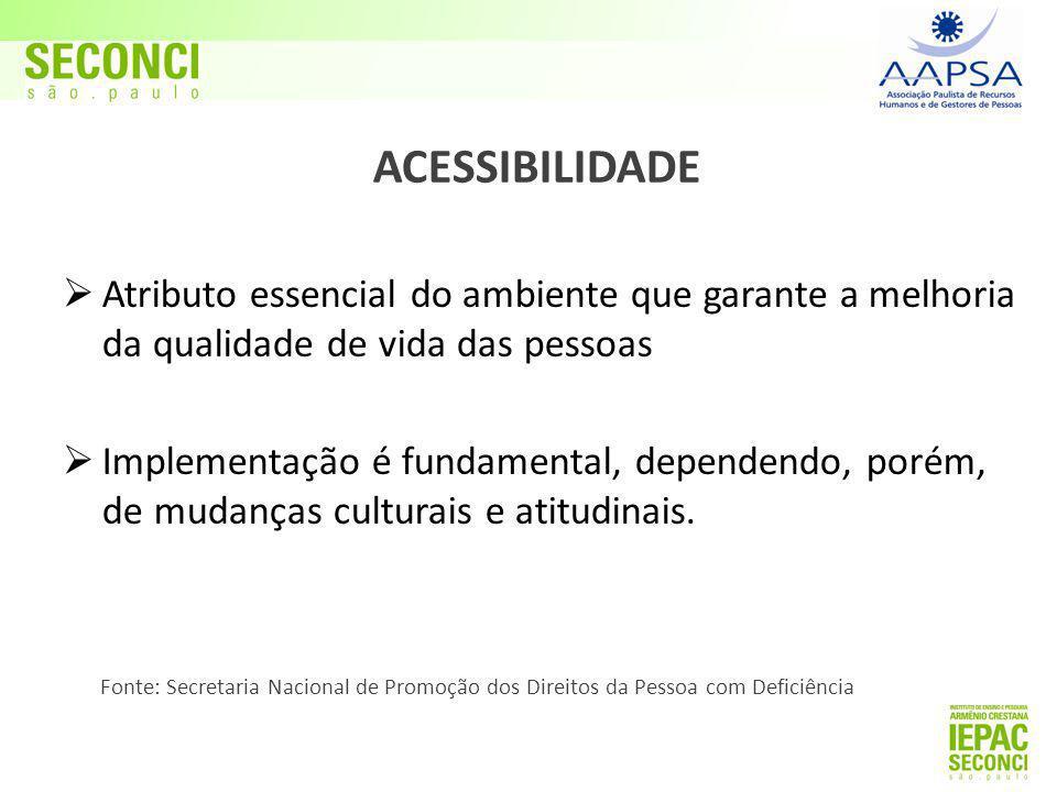ACESSIBILIDADE Atributo essencial do ambiente que garante a melhoria da qualidade de vida das pessoas.