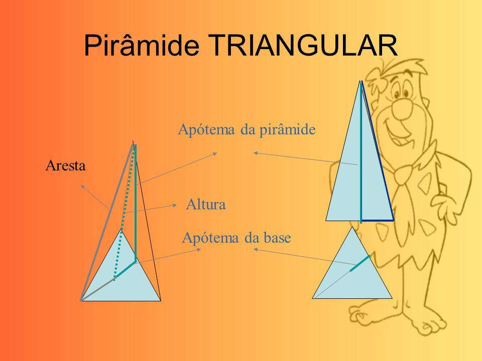 Pirâmide TRIANGULAR Apótema da pirâmide Aresta Altura Apótema da base