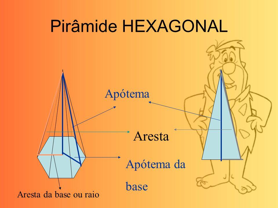 Pirâmide HEXAGONAL Aresta Apótema Apótema da base