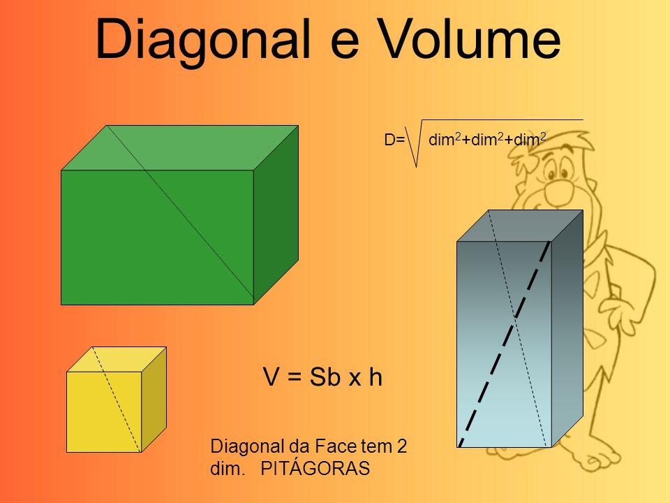 Diagonal e Volume V = Sb x h Diagonal da Face tem 2 dim. PITÁGORAS D=