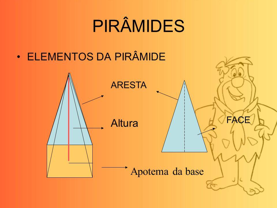 PIRÂMIDES ELEMENTOS DA PIRÂMIDE ARESTA FACE Altura Apotema da base