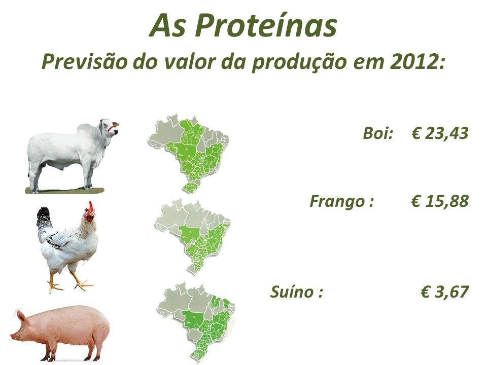 Previsão do valor da produção em 2012:
