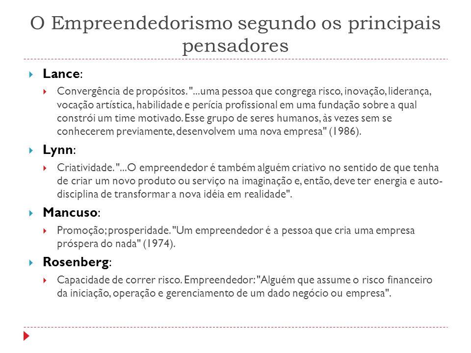 O Empreendedorismo segundo os principais pensadores