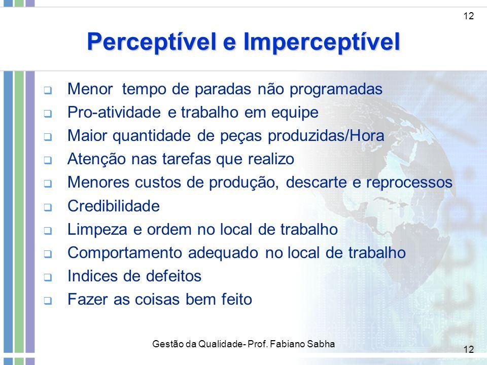 Perceptível e Imperceptível