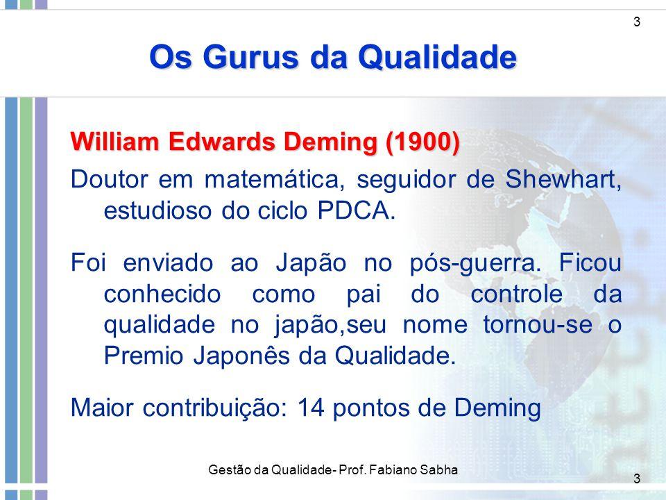 Gestão da Qualidade- Prof. Fabiano Sabha