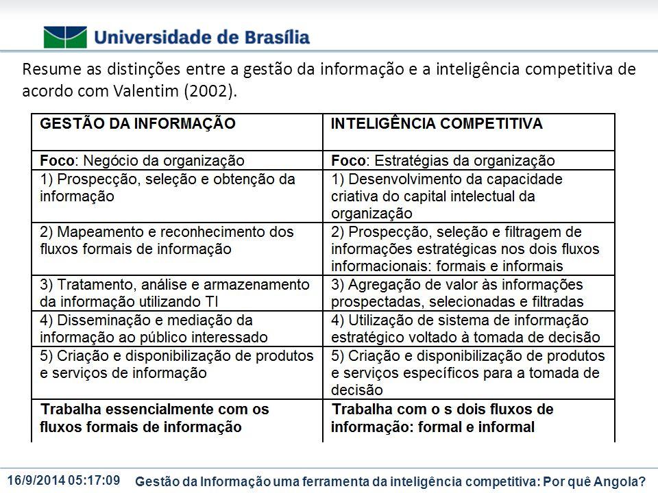 Resume as distinções entre a gestão da informação e a inteligência competitiva de acordo com Valentim (2002).