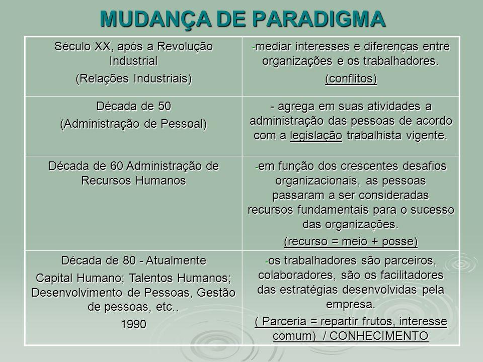 MUDANÇA DE PARADIGMA Século XX, após a Revolução Industrial