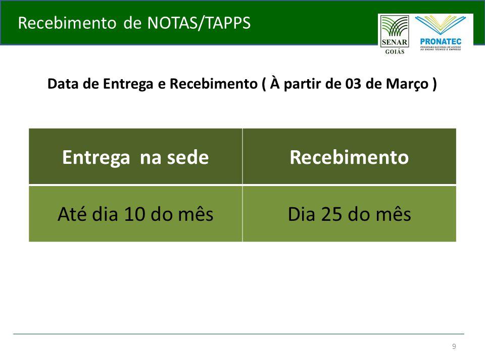 Data de Entrega e Recebimento ( À partir de 03 de Março )