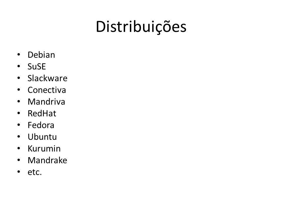 Distribuições Debian SuSE Slackware Conectiva Mandriva RedHat Fedora