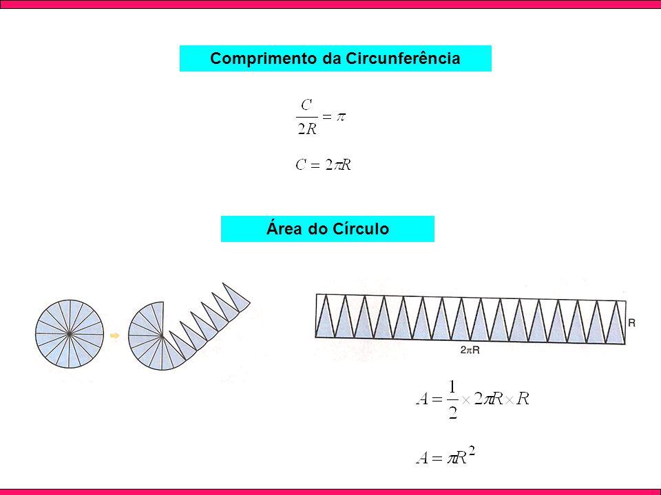 Comprimento da Circunferência