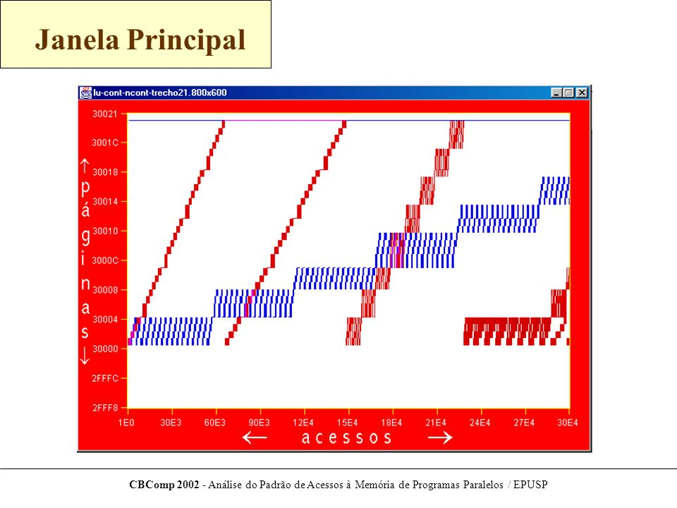 Janela Principal CBComp 2002 - Análise do Padrão de Acessos à Memória de Programas Paralelos / EPUSP.