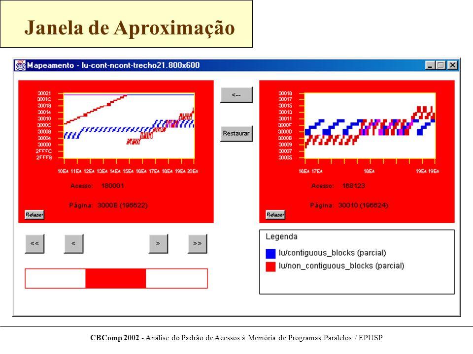 Janela de Aproximação CBComp 2002 - Análise do Padrão de Acessos à Memória de Programas Paralelos / EPUSP.