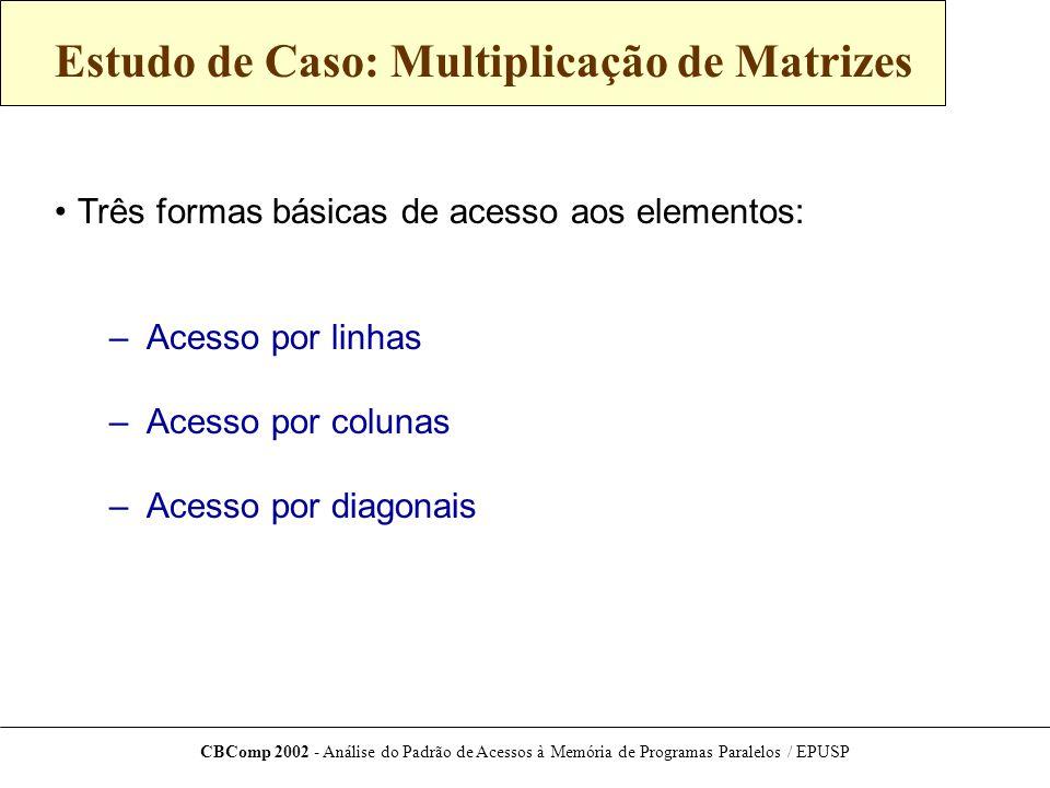 Estudo de Caso: Multiplicação de Matrizes