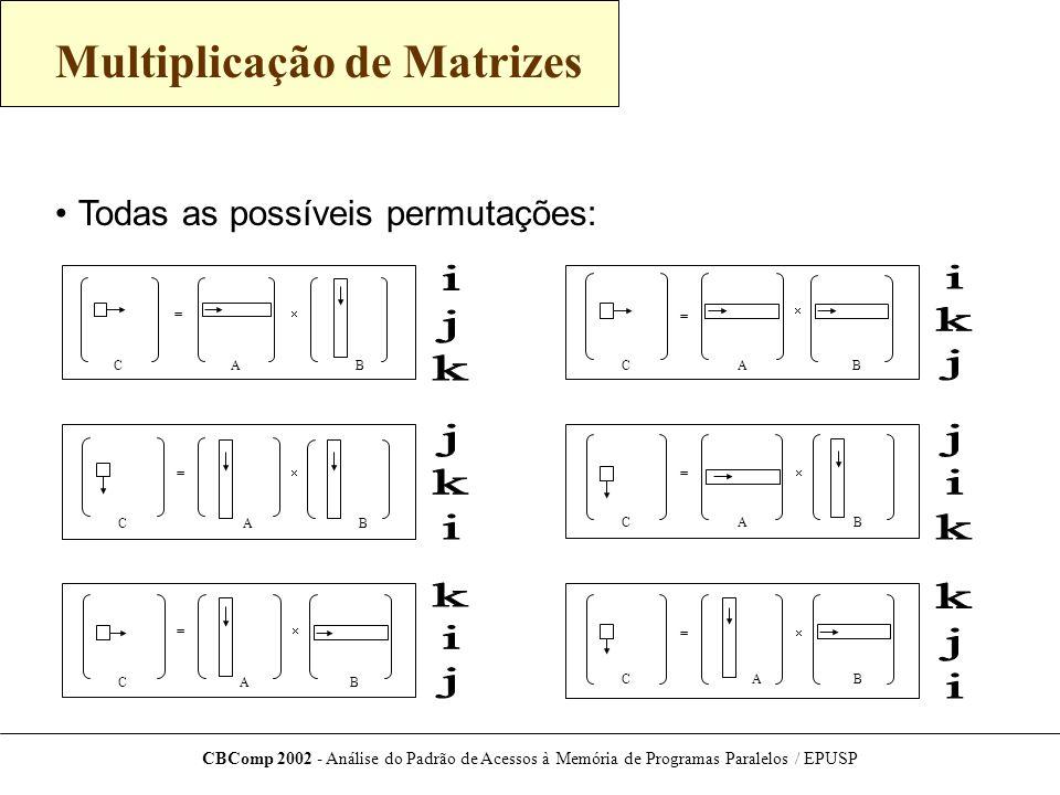 ijk ikj jki jik kij kji Multiplicação de Matrizes
