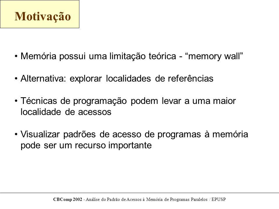 Motivação Memória possui uma limitação teórica - memory wall