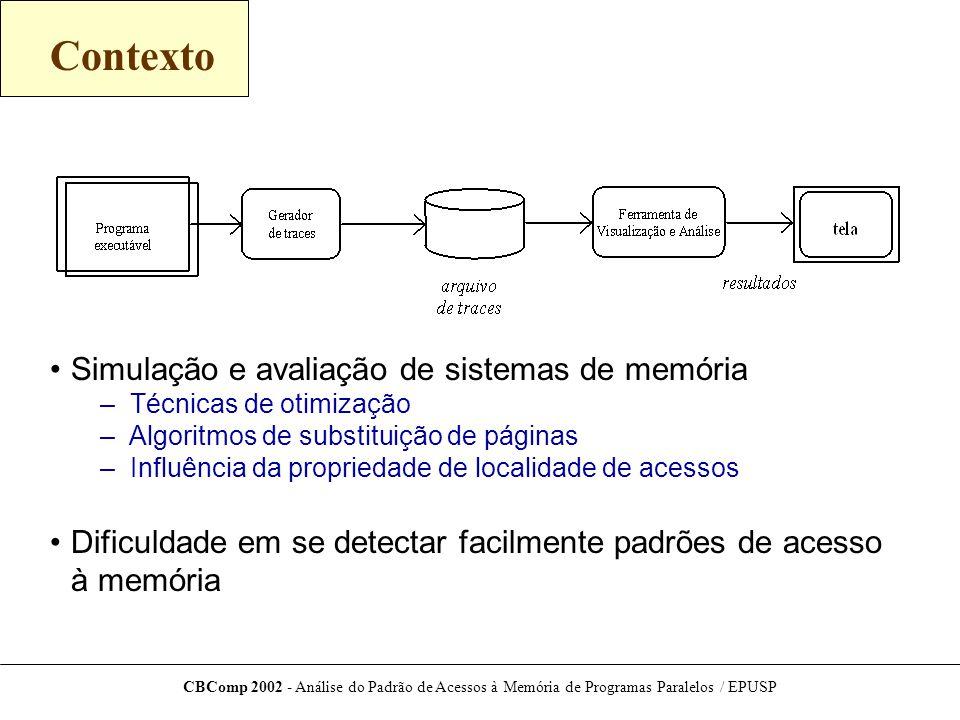 Contexto Simulação e avaliação de sistemas de memória
