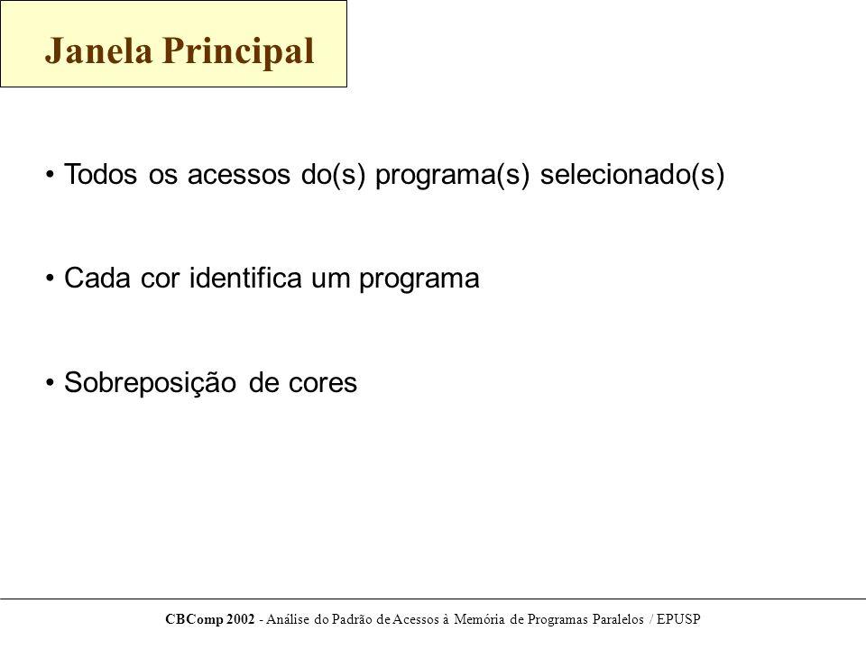 Janela Principal Todos os acessos do(s) programa(s) selecionado(s)