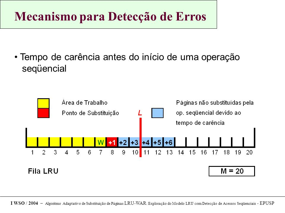 Mecanismo para Detecção de Erros