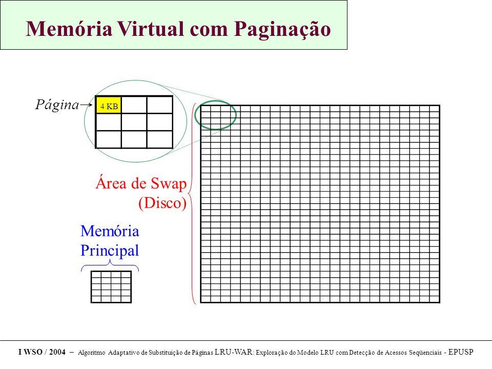 Memória Virtual com Paginação