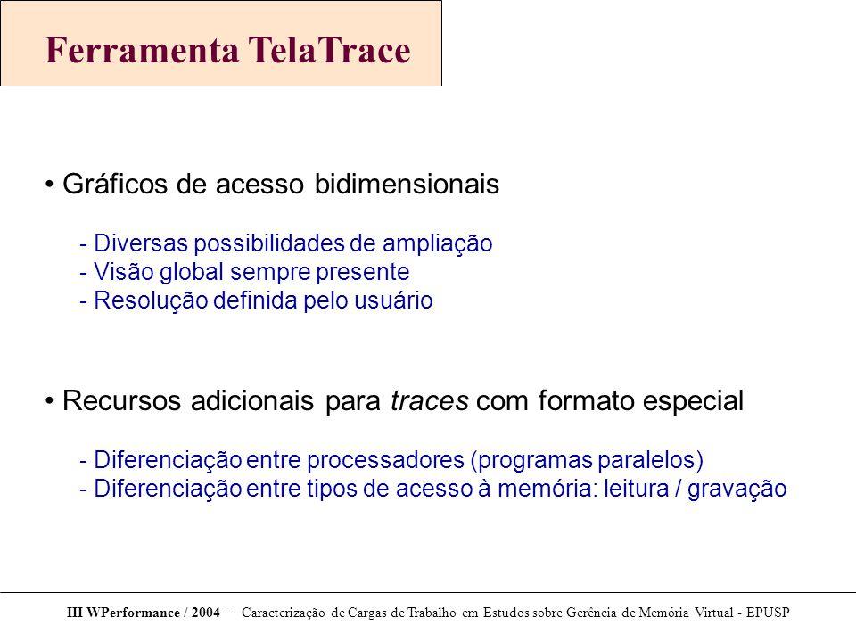 Ferramenta TelaTrace Gráficos de acesso bidimensionais