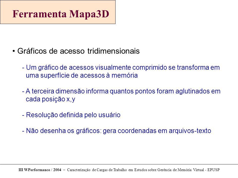 Ferramenta Mapa3D Gráficos de acesso tridimensionais