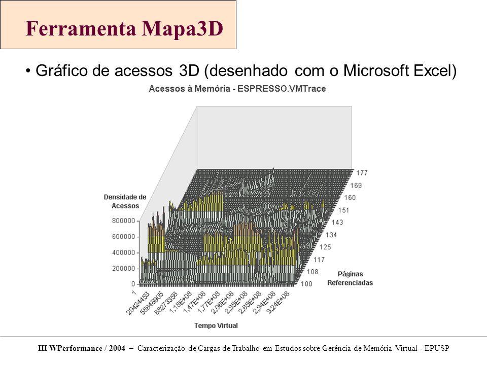 Ferramenta Mapa3D Gráfico de acessos 3D (desenhado com o Microsoft Excel)