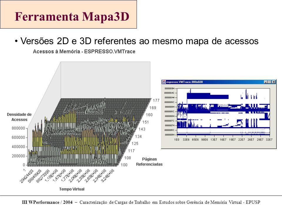 Ferramenta Mapa3D Versões 2D e 3D referentes ao mesmo mapa de acessos